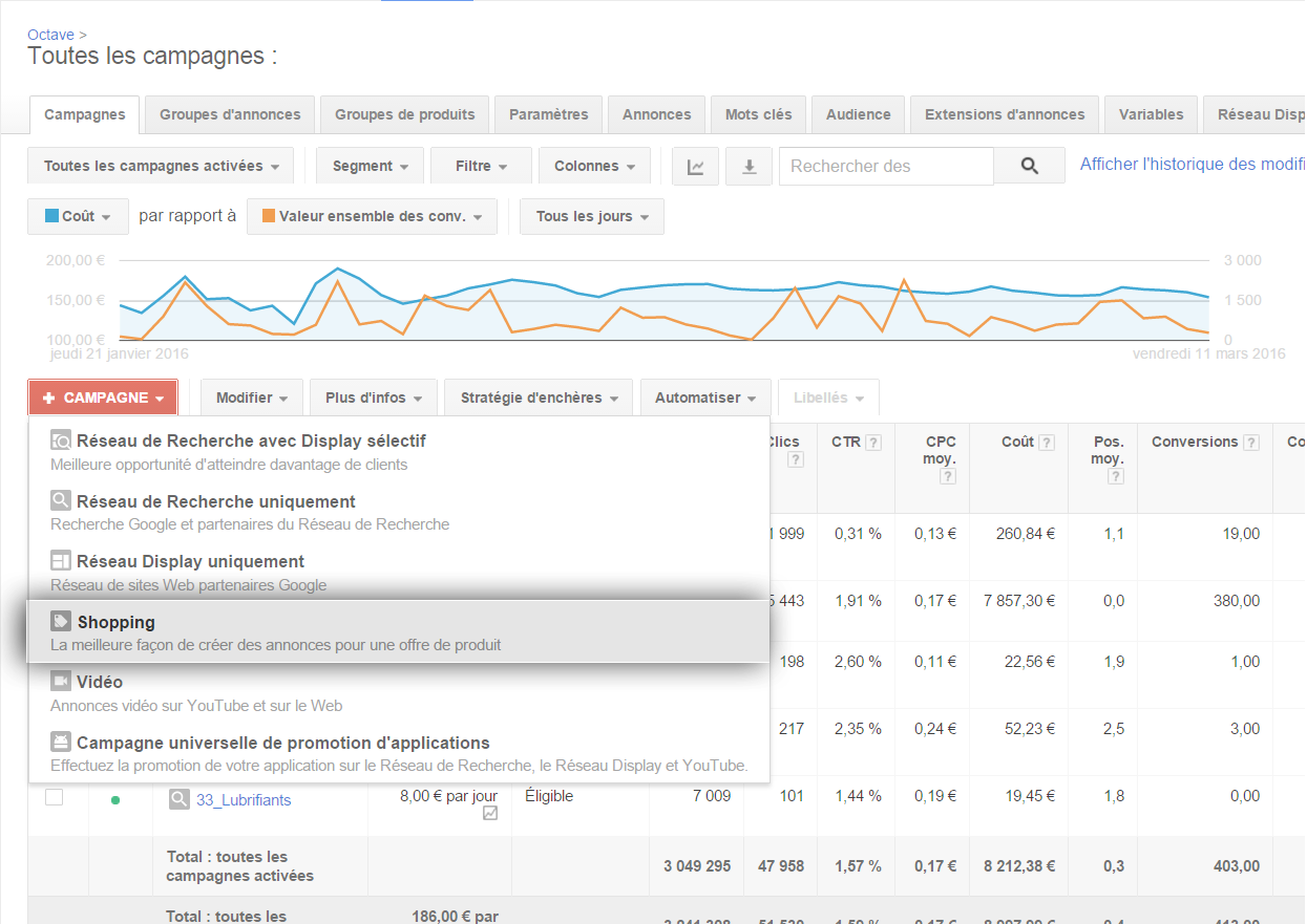 Campagne Google Shopping dans Adwords